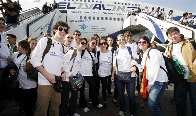 Birthright Taglit youth tour group